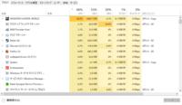 GPU使用率がほぼ0に近い数字でCPUに負荷がかかっています。 PCでよくゲームを...  GPU使用率がほぼ0に近い数字でCPUに負荷がかかっています。  PCでよくゲームをします。 ほとんどのゲームは大丈夫なんです...