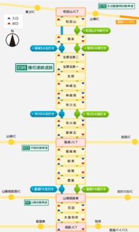 兵庫県の姫路JCTから山陽自動車道の山陽姫路東ICや中国自動車道の福崎ICを経由して和田山ICまでをつなぐ「播但連絡道路」は「高速道路」?