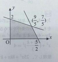 図形と方程式 2x+y≦5 と x+3y≦6 の領域を表した図です。 その線の交点(9/5,7/5)はどのように解くんですか?