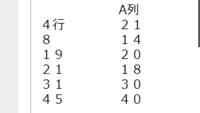 """Googleスプレッドシートでフィルタをかけると数式の結果が反映されません。 例を写真に載せましたが、21より下の数字が何個あるのかを出したいです。数式があっているか、あってなければどんな数式か。 教えてください。  =SUMPRODUCT((A4:A45<21)*(SUBTOTAL(3,INDIRECT(""""A""""&ROW(A4:A45),TRUE))))"""