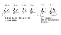 吹奏楽の編曲についてお聞きしたいです。 吹奏楽の曲の実音の調性は、一般に「Es dur」「B dur」「F dur」に編曲されているものが多いです。 一部は、調号なしの調性である「C dur」もありますが、シャープ系の調性である「G dur」や「D dur」だと、演奏しにくいですが、吹奏楽の出版社がウィンズスコア、ロケットミュージックには一部の曲にシャープ系の調性や、調号なしの「C dur...