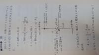 電験三種の電流電圧の位相からリアクタンスを求める問題なんですが解答の図では横軸がsin、縦軸がcosとなってます。三角関数って逆ですよね?この図はどういう時に使うんですか?