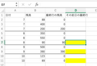 MATCH関数?INDEX関数? D7に200(7日最終行の残高) D9に90(8日最終行の残高) を表示させたいです。  そこでD列にもしC7に数字があれば・・A7を参照、A列を参照してA7-1(1日前の)一番最後の残高を返す。 ...