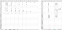 sheet1にみかん、りんご・・・さくらんぼ、今の所10項目ですが増減ありですが、というように表があり、sheet2に次のように反映したいのですが、B列がA、B、C、D、ならばみかん、P、 Qならばパイナップルと...