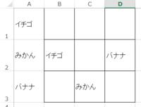 ExcelのVBAで、A1~A3に入力された文字をランダムに表示したいです。 A1:イチゴ A2:みかん A3:バナナ  と入力されている場合、B1:D3の9つのセルの範囲で、ランダムにイチゴ、みかん、バナナが一箇所ずつ入るようにしたいです。残りのセルは空白のままです。 また、B1:D3のうち、文字があらかじめ入力されていたらそのセルは選ばれないようになっていてほしいです。(その場...