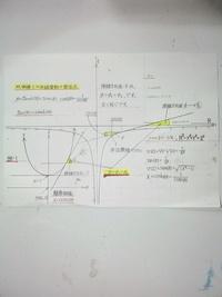 双曲線と双曲線関数の関係を図と式で表して見ました。! 間違っていますか?