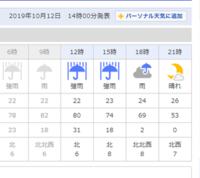 朝から台風19号の暴風雨圏内ですが、18時には雨も止むようです。朝から前の窓は開けていますが雨も降りこみません。これで暴風雨ですか? ようするに今回も関東だから騒いでいるのでしょう。過去にはすごい風や雨...
