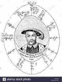西洋文化や西洋占星術に詳しい方に質問です。 こういう、ホロスコープの内側に本人の肖像画?を入れるデザインに名前はありますか?