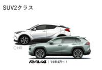 トヨタレンタカーの車種一覧のページのSUV2クラスに、新型RAV4はまだラインナップされていなくC-HRだけですが、サンプル画像にはRAV4の写真があります。前まで無かったと思います。 これはもうすぐ新型RAV4がインターネット予約に対応するんでしょうか。