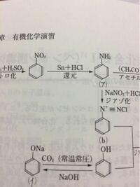 これ、おかしくないですか?ニトロベンゼンを鈴と塩酸で還元したらアニリン塩酸塩ができますよね?