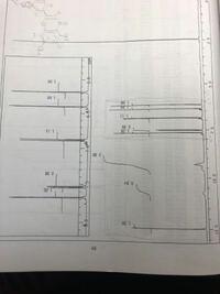 ケルセチンの1H-NMRのグラフからわかる部分構造ありますか?