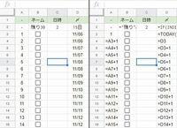 googleスプレッドシートで、日付を2日ごとや3日ごとに書いています(下の画像) この〇日ごとの部分を指定のセル(C2)の数字して、かつその数字を変更するだけで日時の〇日ごとを変更したいのです。 良い数式を作れる方、ぜひ教えてください。よろしくお願いします。