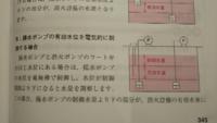 消化水槽の有効水位について教えてください。 画像は、『揚水ポンプの有効水位を電気的に制御する場合』の有効水量について説明しているものです。 図中左に示されている2本電極の役割について教えてください。