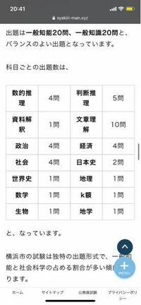あるサイトに横浜市消防局の教養試験の内訳がかいてあったのですがこれは本当でしょうか。 自分は来年横浜市消防を受験しようと考えている大学3年生です。回答のほどよろしくお願い致します。