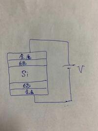 半導体について質問です 構造として  金属/絶縁体/半導体/絶縁体/金属  といった構造ってなんて呼ぶんでしょうか?どういう効果があるんでしょうか?そもそもこれってMOS構造でしょうか?  回答のほどよろしくお願いします