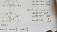 この単位円から tan(90°+θ)=-1/tanθ をどうやって証明するのでしょうか?