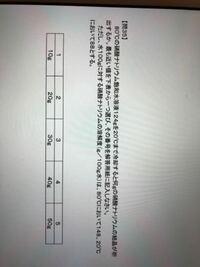 答えは30gですが計算式わかる方いらっしゃいますか?124g -88g=36の考え方ではダメなのでしょうか?よろしくお願いします