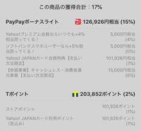 ヤフーショッピングにて、昨日5のつく日で12~15万円ほど購入しました。 ソフトバンクやPayPayもヤフーカードも連携?しているのでポイントが20数%になってお得だな、と思っていました。 ところが一番割合の高いPa...
