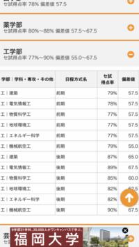 九州大学工学部機械航空工学科って、どのくらい簡単なんですか?  九大工学部の中では最底辺学科ですが、九大の中でも頭の悪い学生が揃うのでしょうか?