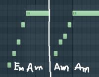 Am F G Em のループな曲のイントロで、 画像の左のようにEmの終りの部分から始まるのはおかしく感じられるでしょうか? 昨日、ここで教えて頂いてメロディはできたのですが、もう一度だけ質問させてください。  メロディもループしているダンス系の曲です。 イントロもループと同じソラシレにしたいのですが、Emからになってしまいます。 イントロだけ変化してAmが続くようにしたほうが自然...