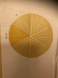かぎ針編み初心者です 小物入れを編みたいと思っているのですが どうしてもうまくできません この図面の6回繰り返すとは何を6回繰り返すのですか?? すみません教えてくださいm(_ _)m