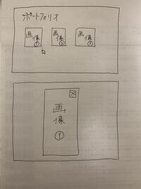 HTML&CSS,Bootstrapについて質問です。 下の画像のように画像①をクリックすると画面いっぱいに画像①が表示される方法を教えてください。  Bootstrapでできるのでしょうか?
