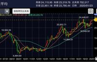 日本 製紙 株価