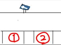 一方通行の標識が斜めに設置されていて①の駐車場にいる車から標識は見せますが②の駐車場にいる車からは標識の裏側して見えないとします。 この場合②にいる車が右折した場合違反になりますか?