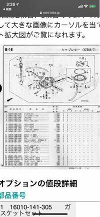 エイプ50の純正キャブですが、メインジェットが付いているニードルジェット(画像の2番)ですが、どうやったら外せますか?除いたのですが、取れる感じかしなかったので…。