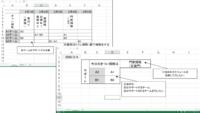 エクセルのスケジュールを別シートに反映したいです。 下記の画像の様に、シート1のスケジュールをシート2にスケジュールとチームの当番を併用してだしたいのですが、教えて頂けたらと思います。 シート1の日付はセルの表示形式で日付形式にしてます。 宜しくお願いしますm(__)m