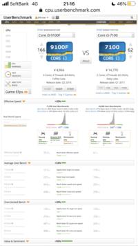 i3 7100とi3 9100fの性能差が1.3倍となっていますが、このサイトはどれくらい信憑性があるのでしょうか。