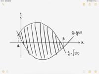 下の画像の斜線部の面積が ∫[α→β]{f( x)-g(x)}dx で求まるのは知っているのですがなぜなのでしょうか? 積分する区間が負の領域の場合、出てくる値も負になるので負の領域の部分を計算してから正の領域の部分を...