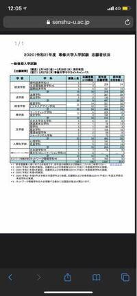 大学 票 駒澤 受験 2019年度私立大学受験…A判定でも落ちる厳しさの背景 [大学受験]