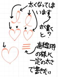 Illustratorでブラシツールで、文字やイラストを描いたとき、添付写真のように曲線部分が太くなってしまいます。   大きめの角度の曲線は太くならないみたいです。 縮小すると出てくる場合もあります。  均一の太さでブラシツールでイラスト・文字を描くことは可能でしょうか?  最近始めた初心者です。  可変幅プロファイルは均等  ブラシ定義は ・3pt。丸筆  拡大縮...