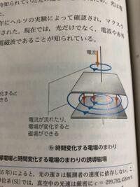 教科書 文法ミス? 「電流が流れたり、電場が変化すると」とありますが、正しくは「電流が流れたり、電場が変化したりすると」ですよね? 物理の教科書ですが、このようなミスであっても、出版社に連絡してよいのでしょうか?