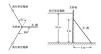 添付図のように、高圧架空電線路中で水平角度が60°の電線路となる部分の支持物(A種鉄筋コンクリート柱)に下記条件で電気設備技術基準の解釈に適合する支線を設けるものとする。 (ア)高圧架空電線の高さを10m、支...