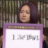 東京オリンピックが中止になれば、日経平均株価は1万円を割りますか?