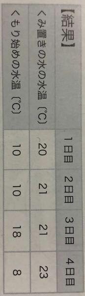 大至急!英語で「背の低い順に一列に並ぶ」とか「誕生月の早い順に一列 ...