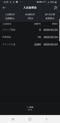 LINE FXを初めて取引しました。 キャンペーンの5000円目当てで一瞬で買いと売りをしたつもりですが、こちらで合ってますでしょうか?  明日には入金した4930円を引き出したいのですが、出金 画面に金額が表示...