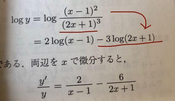 対数微分法を使って解く問題です。分母の(2x+1)^3はなぜ×−3log(2x+1)^3にならず、ただの3log(2x+1)^3になるのでしょうか?教えてくださいお願いします。