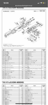 スフェロスSW4000xgの52番のパーツはベアリングにこうかんできますか。 また、出来るならどのベアリングを買えばいいですか。