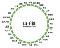 山手線で、新宿~代々木の1区間の定期(切符)で、外回りで新宿→東京とかに使えるのですか。