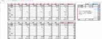 スプレッドシート、エクセル関連の質問です。   Oの列にKのように最も多い月の額を出したいのですが どのような関数を入れればよいでしょうか?