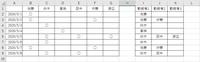"""勤務表上の記号から、複数の勤務者の名前を変換・表示する方法について  エクセルで勤務表を作っています。 I列の勤務者1は I2に =IFERROR(INDEX($B$1:$G$1,MATCH(""""○"""",$B2:$G2,0)),"""""""") +オートフィルで出すことはできますが、  J列・K列のように 勤務者2・勤務者3を出すことがどうしてもでき..."""