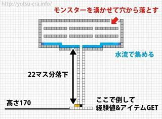 水流 マイクラ トラップ タワー