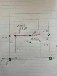 傾斜の設定について。 エクステリアCAD図面を練習中なのですが傾斜が苦手で分からず困っています。  この場合の外溝の傾斜設定の数値を教えて貰いたいです。 凄く初心者でどこを表示すればいいのかも分かりませんが分かりやすく教えて頂けたらと思います。  もし緑の◯部分に傾斜の設定をする場合数値は幾つになるのでしょうか? 宜しくお願い致します。