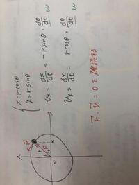 ベクトルの計算の内積の求め方についてです 写真のような時、赤文字で書いてあることを求めたいのですが教えてください