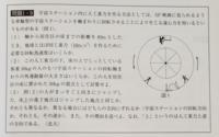 回転運動の問題で質問です。(3)がよく分からないです。 解説は、角運動量保存により中心に向かうと角速度が大きくなり、着地点は回転方向にずれる。  と書いてあるのですが、問題の状況がよく分かりません……