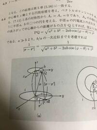 PQの求め方を教えてください。余弦定理やらなんやら使ってるのはわかるのですが、ベクトルrとベクトルr'の間の角の求め方がわからないです。