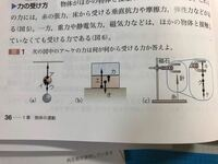 高2の物理基礎の教科書の問題がわかりません。教えて下さいm(__)m物理基礎が得意な方、お願いします。 【問題】 次の図中のア〜ケの力は何が何から受ける力か答えよ。  【補足】 図中に描いてある絵 問題a…物体、糸 問題b…物体、床 問題c…針、糸、磁石